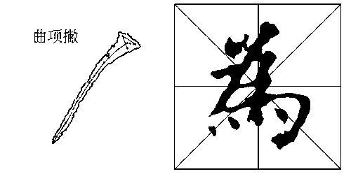 吉峰 书法 讲座 撇的写法 环溪人家的博客 我的